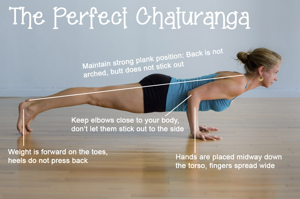 chaturanga-how-to-perfect
